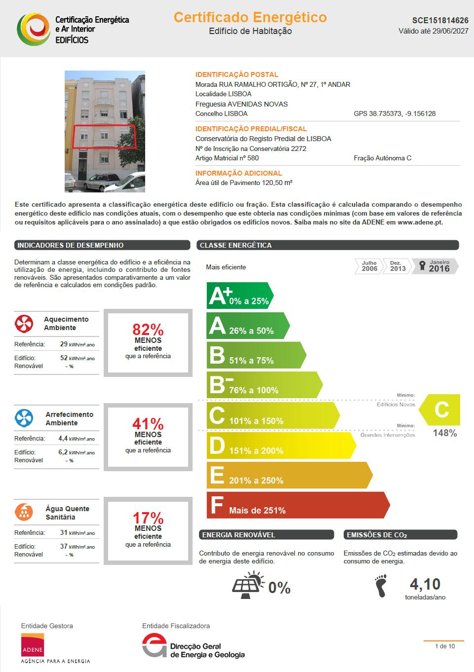Certificado Energético tipo